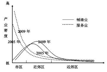 海南省人口出生率_2012年人口出生率
