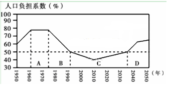 出生人口性别比_2012年人口出生数量
