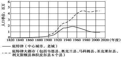 人口系数是指_人口普查