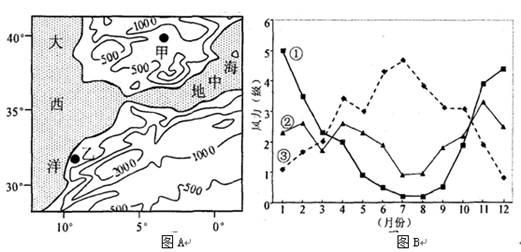 读 热力环流简图 .AB为近地面.回答下列问题 1 在A.B两地分别用冷热表示它们的热量差异.a.b两点比较.气压值较大的是 .A.B 两地近地面气压值高的是 地.