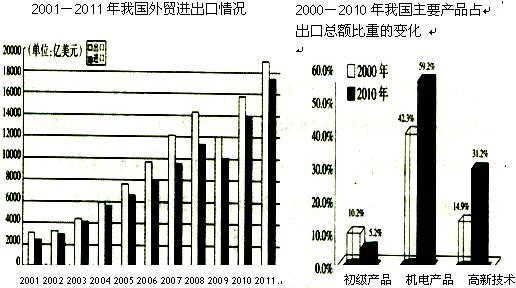 人口老龄化_2012年新增人口