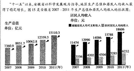 华西村人均收入_河北2018农村人均收入