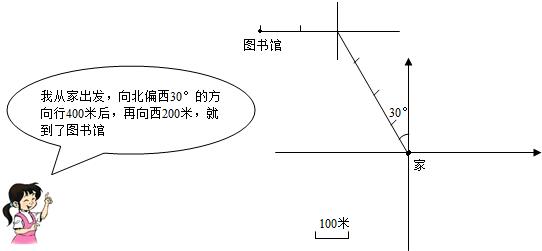小学数学 题目详情  根据图中线段比例尺可得:400÷100=4(厘米),200÷