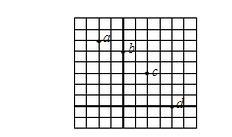 一物体自某高度处沿水平方向抛出,在物体运动的过程中用频闪相机拍照,得到的频闪照片如图所示,若绘图纸上的每个方格边长l为10cm,则照相机的闪光频率为 hz,初速度v0