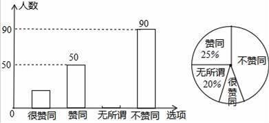 河南省信阳市2016届阅读数学一模小说试卷及2014中考题初中试题及答案图片
