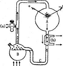 食品干制的原理_肉类等易腐食品的脱水干制,既是一种贮藏手段,也是一种加工方法,对于不同类别的干肉制品来说,脱水干制可能是其主要的