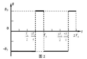 高中物理大题集练--牛顿运动定律与电磁学综合