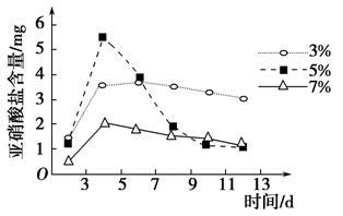 乳酸菌发酵的原理_\