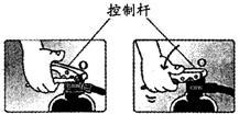 为提高学生安全自救和使用灭火器的能力.学校开展消防安全演习. 1 如图是一种泡沫灭火器局部示意图.当按压控制杆时.控制杆绕点o转动.可打开阀门.灭火器的控制杆相当于简单机械中的