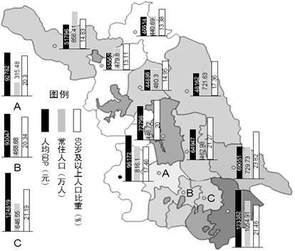 泰州人均gdp_GDP跟人均的GDP大比拼,50强的城市,又哪些是被高估的,哪些是被低估的