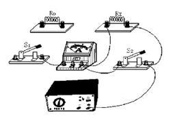 连接实物 删线补线题 例10 根据如图所示的电路图,用笔画线代替导线连接实物电路 例11 小明想利用一块电流表和阻值已知的电阻R0测量未知电阻RX的阻值 小明选择了满足这个实验要求的实验器材