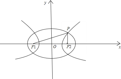 f2是椭圆和双曲线的公共焦点.p是它们的一个点