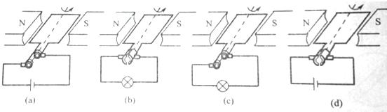 而直流发电机的换向器就是线圈中的交流电在输出时变为直流电.