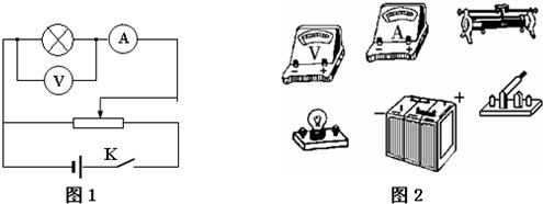 """开始实验时,滑片应置于电路图中滑动变阻器符号的最左端(填""""左""""或""""右"""""""