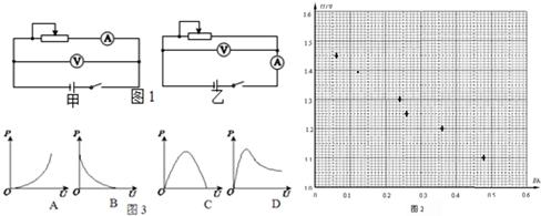4.利用电流表和电压表测定一节干电池的电动势和内电阻.