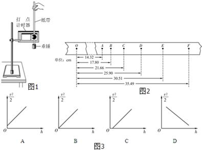 实验所用的电源为学生电源,输出电压可为6v的交流电或直流电.