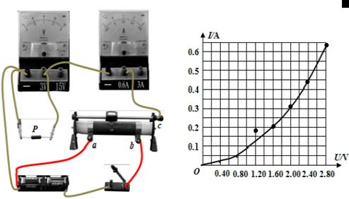 高中物理 题目详情  ②闭合开关s,电流表,电压表均有示数,但无论怎样