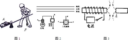 (2)在图2中请用笔画线代替导线,将图中的电灯,开关和插座接入家庭电路