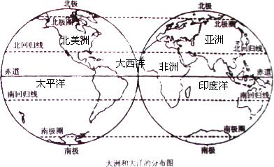 (4)大洲和大洋空间分布的学说主要有大陆漂移学说和板块构造学说