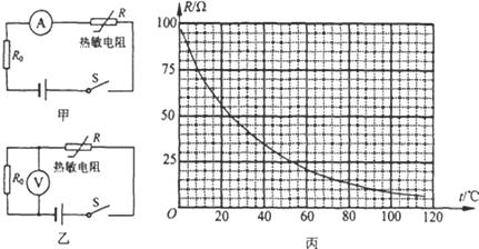 (1)由图象可知,当热敏电阻r周围的温度越高时,r越小,图甲中电流表的示