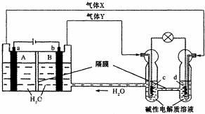 空间实验室 天宫一号 的供电系统中有再生氢氧燃料电池 rfc ,rfc是一种将水电解技术与氢氧燃料电池技