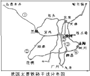 (2)兰新;成昆;京九;沪昆;(3)京沪线-陇海线-兰新线.
