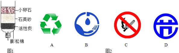 """(3)如图2所示属于""""节约用水""""标志的是b.图片"""