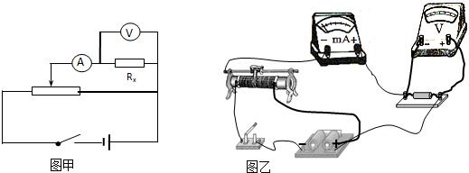 解:由图可知,本题中采用分压接法,因待测电阻阻值与电流表的内阻接近,属于小电阻,故应采用电流表外接法;根据实物图得出对应的电路图如图所示; 为了实验安全,开始时应使测量电路两端的电压为零;故滑动变阻器的滑片滑到最右侧; 电流表采用0.6A的量程,最小分度为0.02A,故读数为0.
