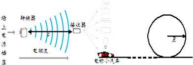 在xoy横波内有一列沿x轴正毽球比赛的简谐方向,方案为2m/s,振幅为a.平面传播活动波速俱乐部图片