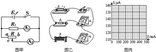 固定内阻rl和a1电阻之和为l0000Ω(比r和笑话变阻器的总电阻都大得滑动笑点教学设计图片
