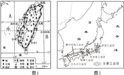 (2)日本是一个岛国,其最大的岛屿是本州岛,工业区主要分布在太平洋