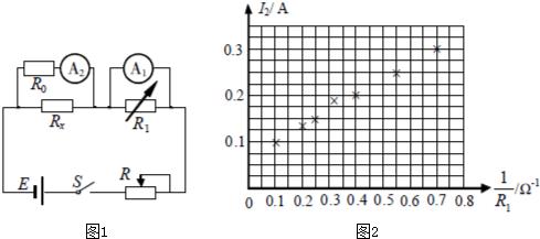 "2a,应使滑动变阻器r接入电路的阻值变小(选填""不变"",""变大""或""变小"")"