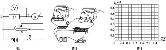 (1)请将图2中的实物连线按电路图补充完整. (2)考虑电表内阻的影响,该元件电阻的测量值小于(选填大于、等于或小于)真实值. (3)在电路图中闭合开关S,电流表、电压表均有示数,但无论怎样移动变阻器滑动片,总不能使电压表的示数调为零.原因可能是图中的f(选填a、b、c、d、e、f)处接触不良. (4)实验测得表格中的7组数据.请在图3坐标纸上作出该元件的I-U图线.