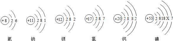 13.如图为六种原子的结构示意图.请回答下列问题