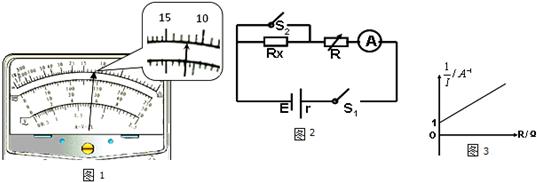 的阻值,甲同学先用多用电表进行粗测.