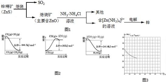 钠镁铝 离子 结构示意图
