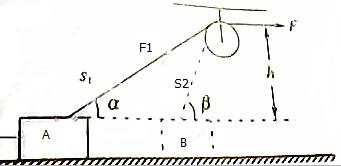 如图的u i图象中.直线i为某一电源的路端电压与电流的关系图象.直线Ⅱ为某一电阻r的伏安特性曲线.用该电源与电阻r组成闭合电路.则 a.电源电动势3v.内阻2Ωb.电阻