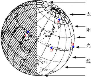 长江的长度和流量均居世界( )A.第一位B.第二位
