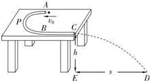关于伽利略对自由落体运动的研究.下列说法中正确的是 a.伽利略首先通过逻辑推理得出 同一地点重的物体和轻的物体下落快慢相同b.伽利略猜想自由落体运动的速度与下落时间成正比