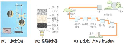 、高20cm的圆筒状玻璃容器(带密封盖),上面标有以cm为单位的刻度,B是带刻度的敞口玻璃管(其他辅助装置略).他们的操作过程如下: a.检查装置的气密性; b.加入水并调整B的高度,使A中的液面至刻度15cm处; c.将过量的铜粉平铺在惰性电热板上,盖紧密封盖; d.通电加热铜粉,待充分反应后,冷却到原来的状况,调整B的高度使容器A、B中的液面保持水平,记录液面刻度.(注:A容器内固态物质所占的体积忽略不计) (1)在操作a中检查装置气密性的方法将右侧的玻璃管上提,若两边液面形成稳定的液面差,则气密性良