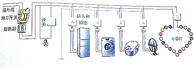 如图所示是滑动变阻器的结构示意图.ab间的电阻为0