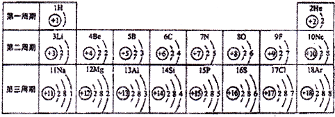核电荷数为1~18的元素原子结构示意图等信息如下