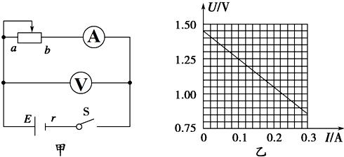 测量干电池的电动势和内电阻的实验电路如图甲所示,已知干电池允许的