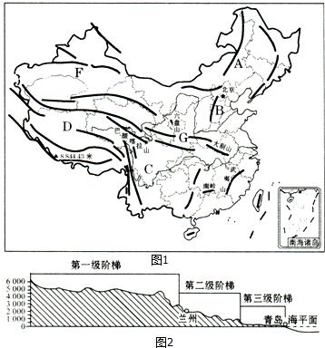 """6.读""""中国地形示意图""""和""""我国地势三级阶梯示意图"""",回答下列问题"""