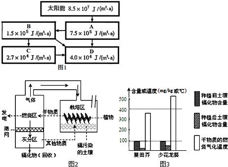 电路 电路图 电子 设计 素材 原理图 461_339