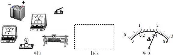 18.小红同学在实验室测量额定电压为2.5V,电阻约为10的小灯泡的额定功率,实验电路如图甲所示  (1)小红同学按甲的电路图连接好了部分实物图(乙图),请同学们用笔画线代替导线,将实物图连线完整.在开关闭合之前,应将滑片P置于滑动变阻器的最右端(填左或右). (2)在小红同学连接好的实物图(乙图)中,有两处不当之处,请同学们指出:电流表的量程选大了、闭合开关前滑动变阻器的滑片没有放在阻值最大处. (3)小红在大家的指导下排除电路故障后,闭合开关,改变滑动变阻器的阻值,多次测量,小红画出了小灯泡中
