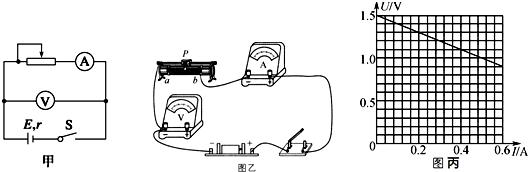在测量一节干电池电动势e和内阻r的实验中,小明设计了如图甲所示的
