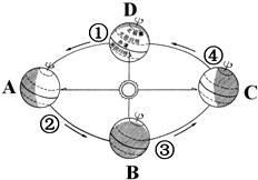 读中国政区图.回答下列问题.(1)A.B.C.D.E编5个