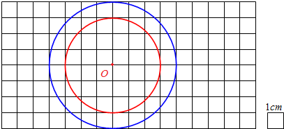3.14 半径 半径