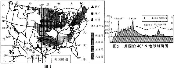 欧美囹n���_8.读美国略图(图1)及美国沿 40°n 地形剖面图(图2 ) 回答下列问题.